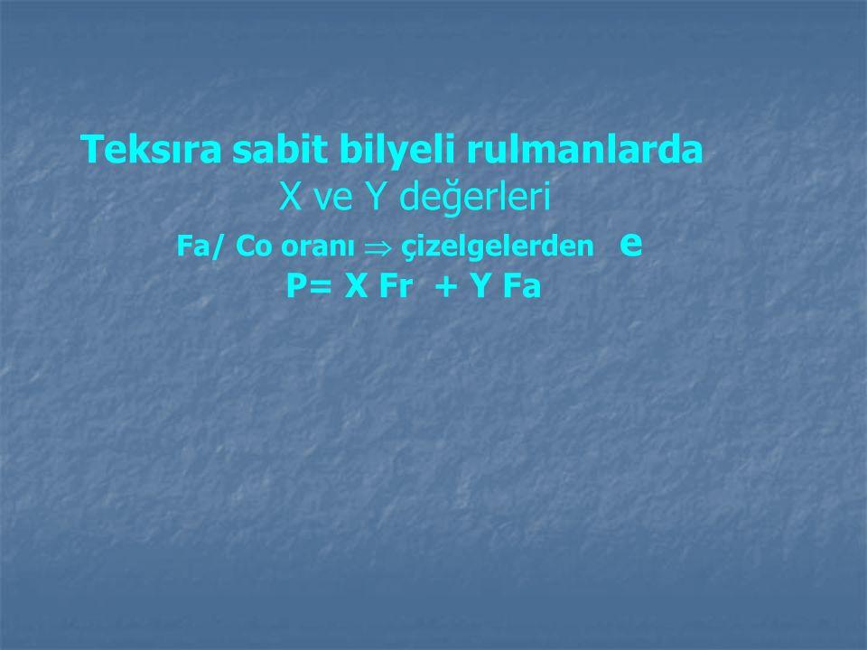 Teksıra sabit bilyeli rulmanlarda X ve Y değerleri Fa/ Co oranı  çizelgelerden e P= X Fr + Y Fa