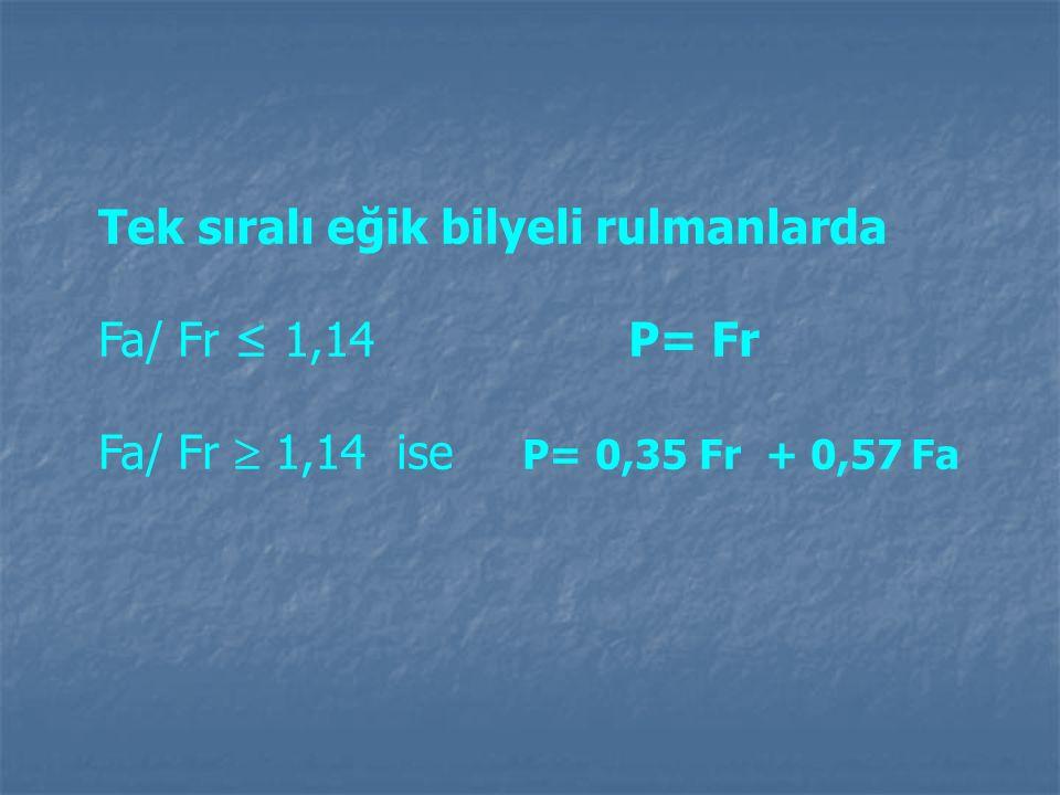Tek sıralı eğik bilyeli rulmanlarda Fa/ Fr ≤ 1,14P= Fr Fa/ Fr  1,14 ise P= 0,35 Fr + 0,57 Fa