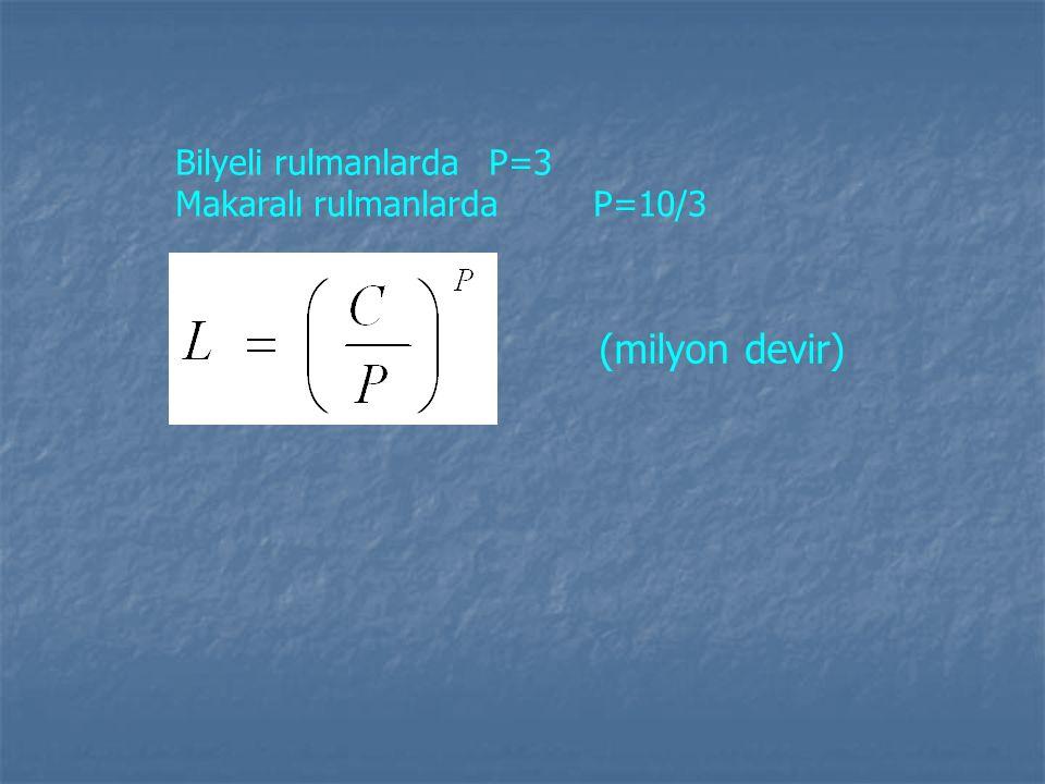 Bilyeli rulmanlarda P=3 Makaralı rulmanlardaP=10/3 (milyon devir)