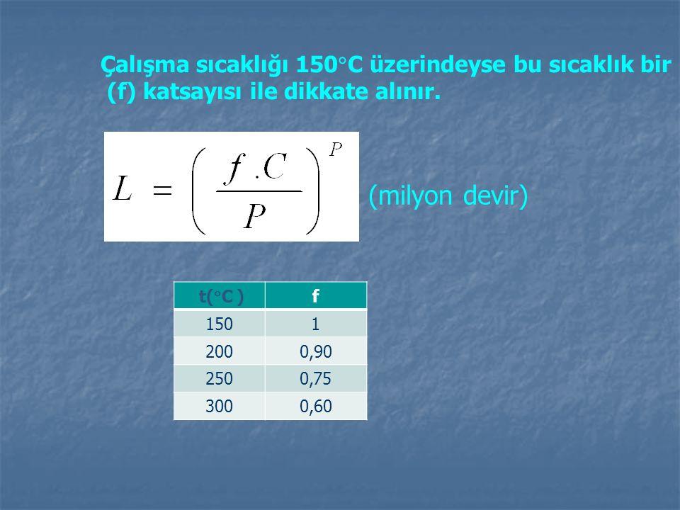 Çalışma sıcaklığı 150  C üzerindeyse bu sıcaklık bir (f) katsayısı ile dikkate alınır. t(  C ) f 1501 2000,90 2500,75 3000,60