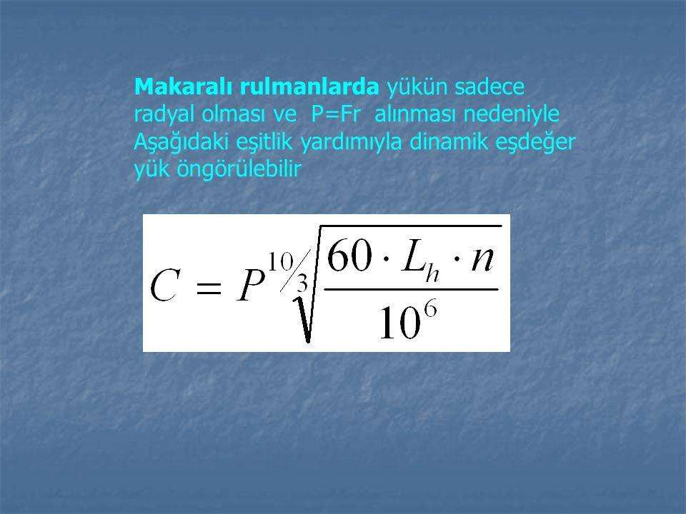 Makaralı rulmanlarda yükün sadece radyal olması ve P=Fr alınması nedeniyle Aşağıdaki eşitlik yardımıyla dinamik eşdeğer yük öngörülebilir