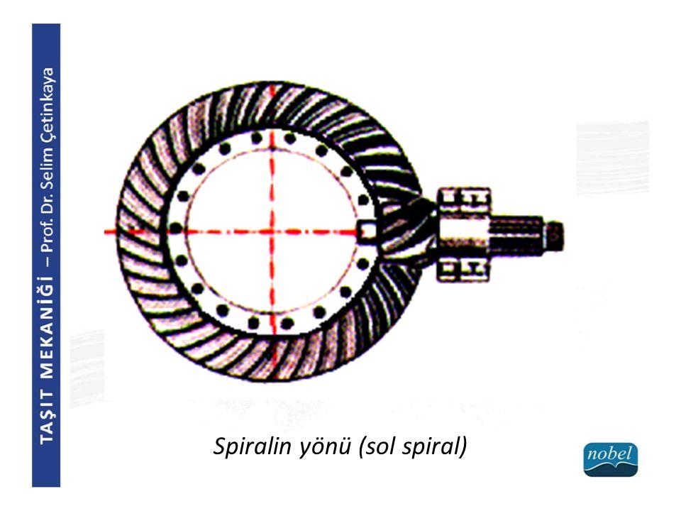 Spiralin yönü (sol spiral)
