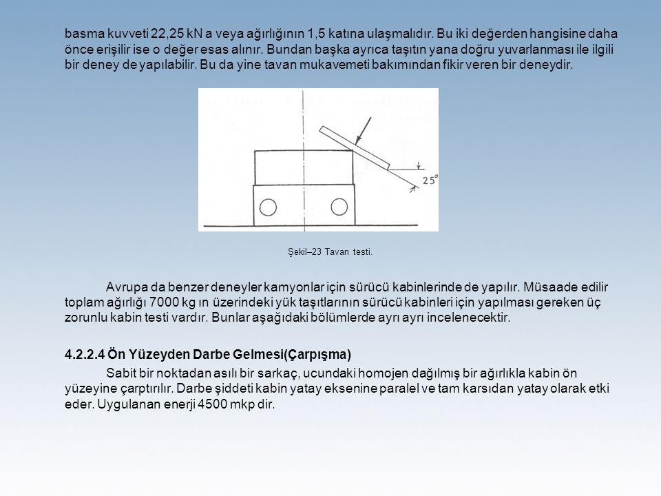 basma kuvveti 22,25 kN a veya ağırlığının 1,5 katına ulaşmalıdır.