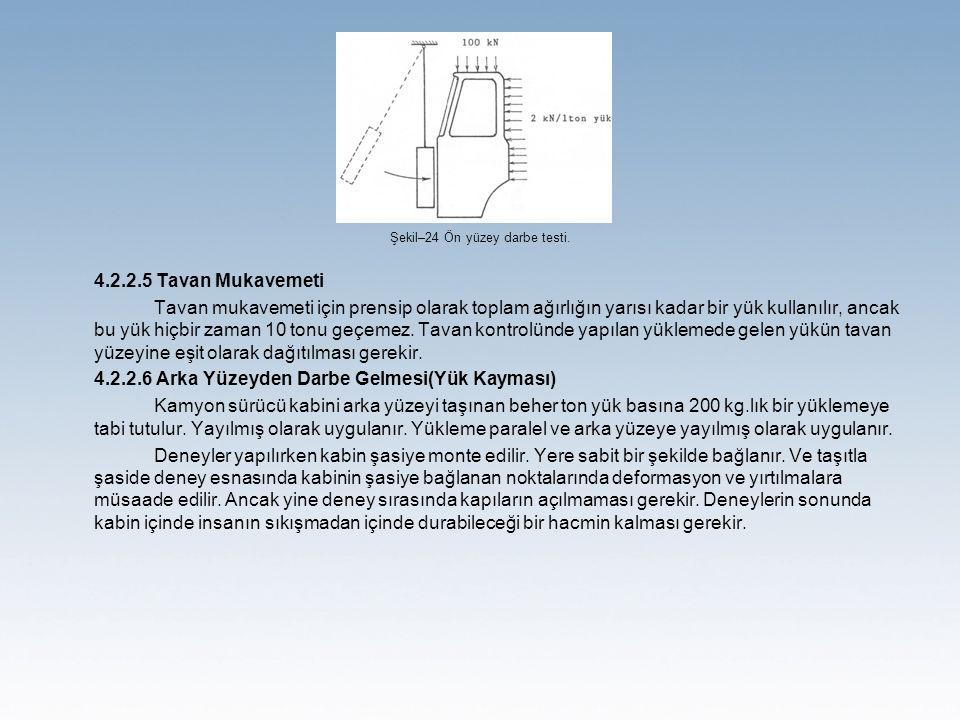 Şekil–24 Ön yüzey darbe testi.