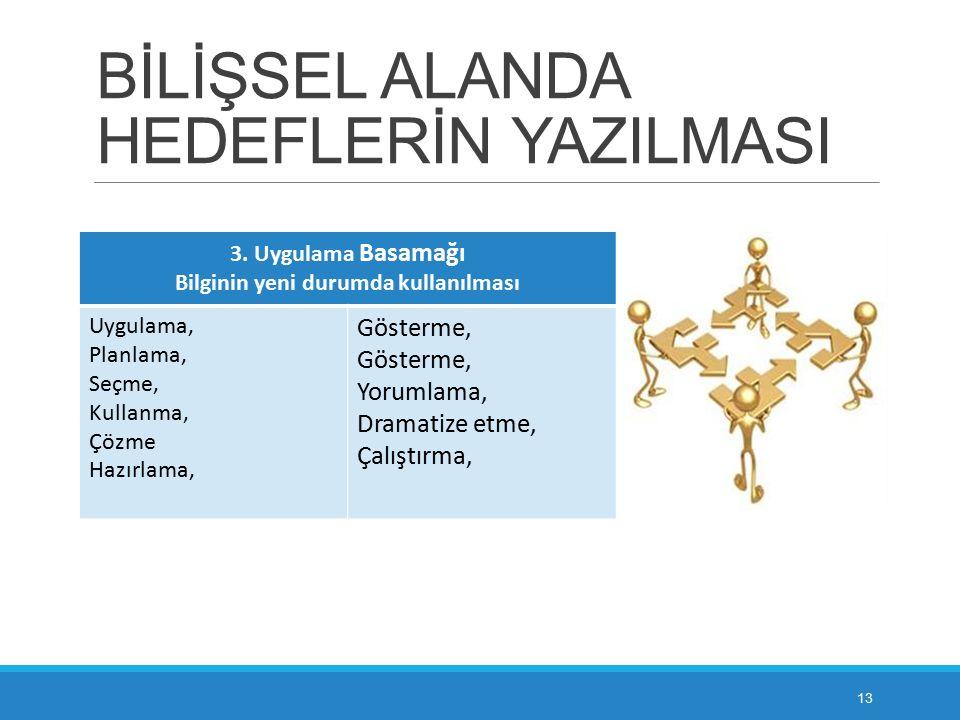 BİLİŞSEL ALANDA HEDEFLERİN YAZILMASI 3.