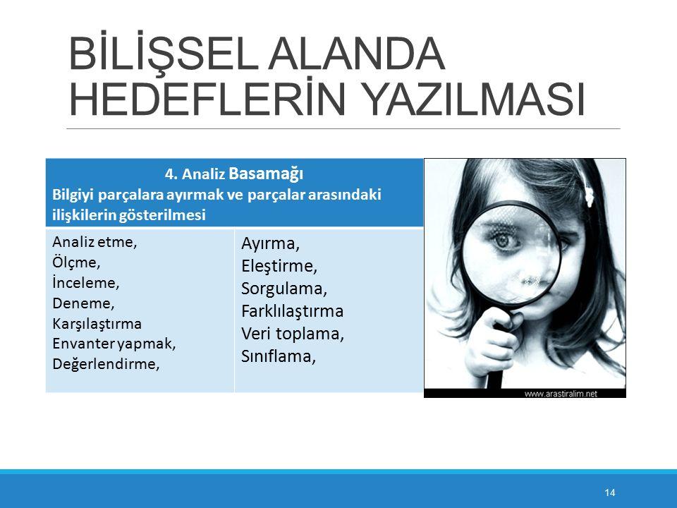 BİLİŞSEL ALANDA HEDEFLERİN YAZILMASI 4.