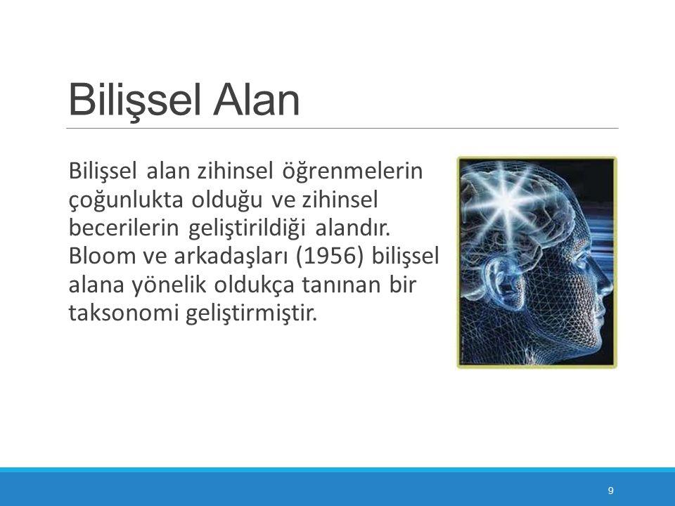 Bilişsel Alan Hedeflerinin Aşamalı Sınıflaması Bloom un Taksonomi Düzeyi Bilgi: Belli bir bilginin hazırlanması Kavrama: Anlamanın en düşük düzeyi Uygulama: Bir kuralın ya da ilkenin uygulanması Analiz: Görüşün bölümlere ayrılması ve ilişkilerin tanımlanması.