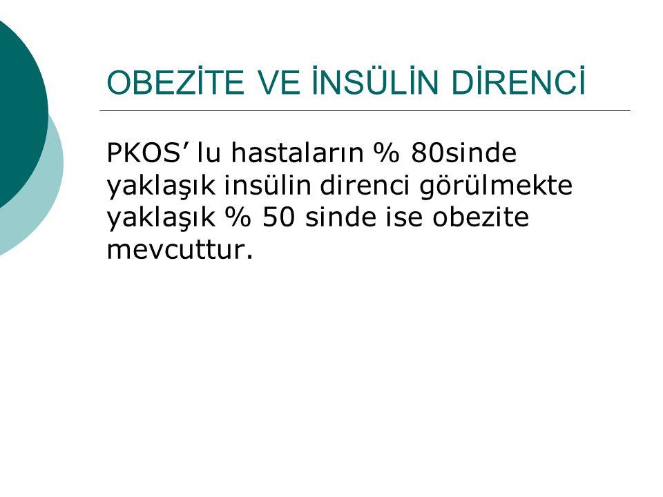 OBEZİTE VE İNSÜLİN DİRENCİ PKOS' lu hastaların % 80sinde yaklaşık insülin direnci görülmekte yaklaşık % 50 sinde ise obezite mevcuttur.