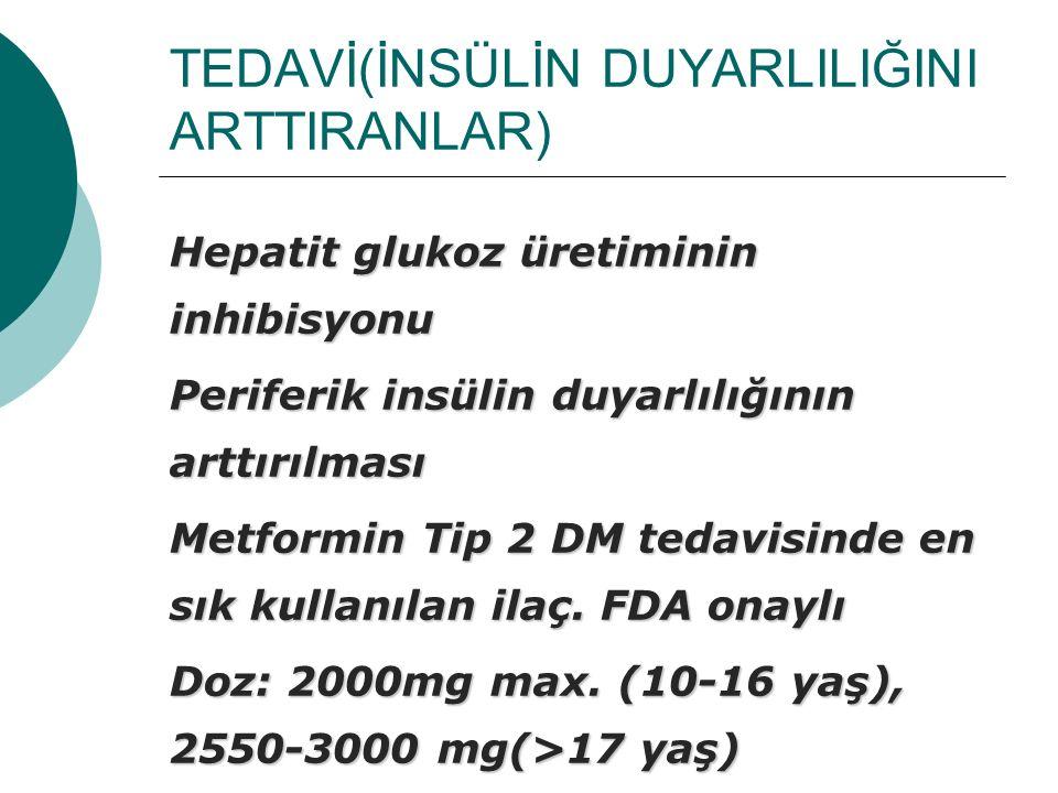 TEDAVİ(İNSÜLİN DUYARLILIĞINI ARTTIRANLAR) Hepatit glukoz üretiminin inhibisyonu Periferik insülin duyarlılığının arttırılması Metformin Tip 2 DM tedavisinde en sık kullanılan ilaç.