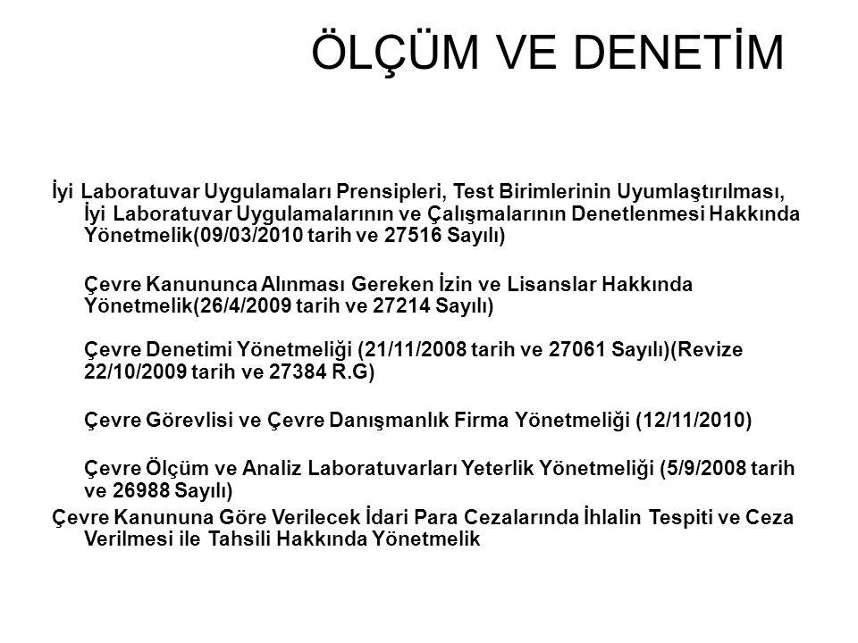 ÖLÇÜM VE DENETİM İyi Laboratuvar Uygulamaları Prensipleri, Test Birimlerinin Uyumlaştırılması, İyi Laboratuvar Uygulamalarının ve Çalışmalarının Denetlenmesi Hakkında Yönetmelik(09/03/2010 tarih ve 27516 Sayılı) Çevre Kanununca Alınması Gereken İzin ve Lisanslar Hakkında Yönetmelik(26/4/2009 tarih ve 27214 Sayılı) Çevre Denetimi Yönetmeliği (21/11/2008 tarih ve 27061 Sayılı)(Revize 22/10/2009 tarih ve 27384 R.G) Çevre Görevlisi ve Çevre Danışmanlık Firma Yönetmeliği (12/11/2010) Çevre Ölçüm ve Analiz Laboratuvarları Yeterlik Yönetmeliği (5/9/2008 tarih ve 26988 Sayılı) Çevre Kanununa Göre Verilecek İdari Para Cezalarında İhlalin Tespiti ve Ceza Verilmesi ile Tahsili Hakkında Yönetmelik