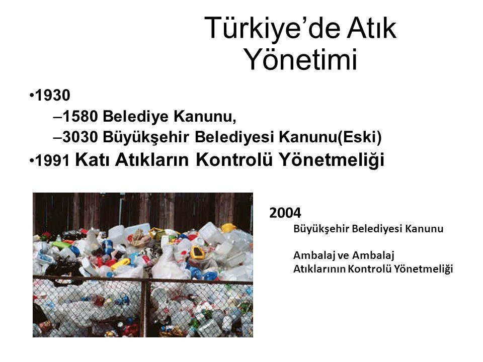 Türkiye'de Atık Yönetimi 1930 –1580 Belediye Kanunu, –3030 Büyükşehir Belediyesi Kanunu(Eski) 1991 Katı Atıkların Kontrolü Yönetmeliği 2004 Büyükşehir Belediyesi Kanunu Ambalaj ve Ambalaj Atıklarının Kontrolü Yönetmeliği