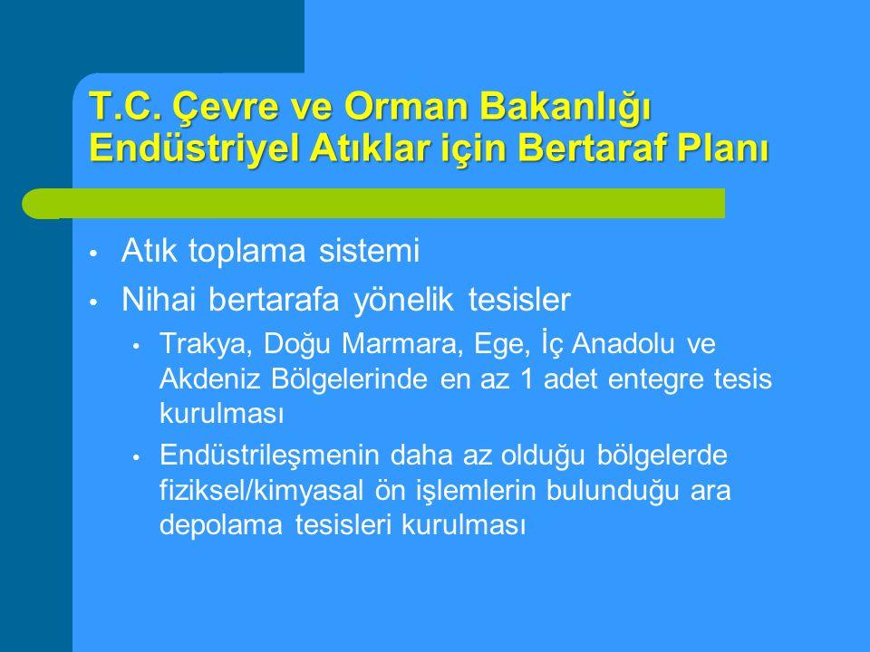 T.C. Çevre ve Orman Bakanlığı Endüstriyel Atıklar için Bertaraf Planı Atık toplama sistemi Nihai bertarafa yönelik tesisler Trakya, Doğu Marmara, Ege,