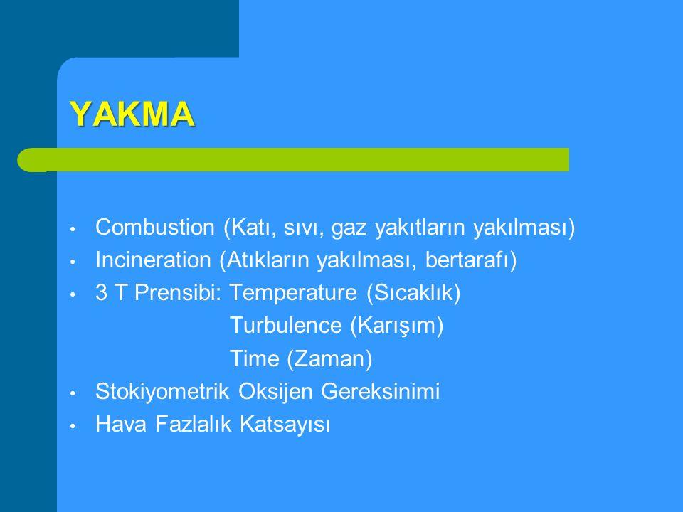 YAKMA Combustion (Katı, sıvı, gaz yakıtların yakılması) Incineration (Atıkların yakılması, bertarafı) 3 T Prensibi: Temperature (Sıcaklık) Turbulence