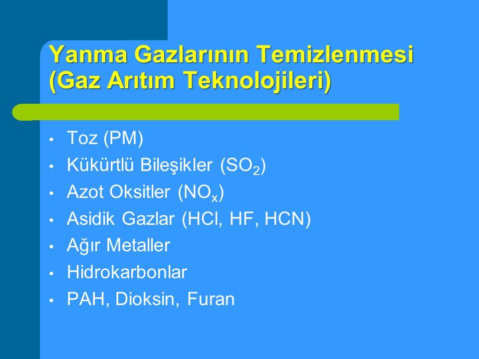 Yanma Gazlarının Temizlenmesi (Gaz Arıtım Teknolojileri) Toz (PM) Kükürtlü Bileşikler (SO 2 ) Azot Oksitler (NO x ) Asidik Gazlar (HCl, HF, HCN) Ağır