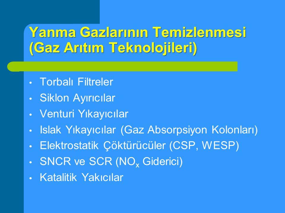 Yanma Gazlarının Temizlenmesi (Gaz Arıtım Teknolojileri) Torbalı Filtreler Siklon Ayırıcılar Venturi Yıkayıcılar Islak Yıkayıcılar (Gaz Absorpsiyon Ko