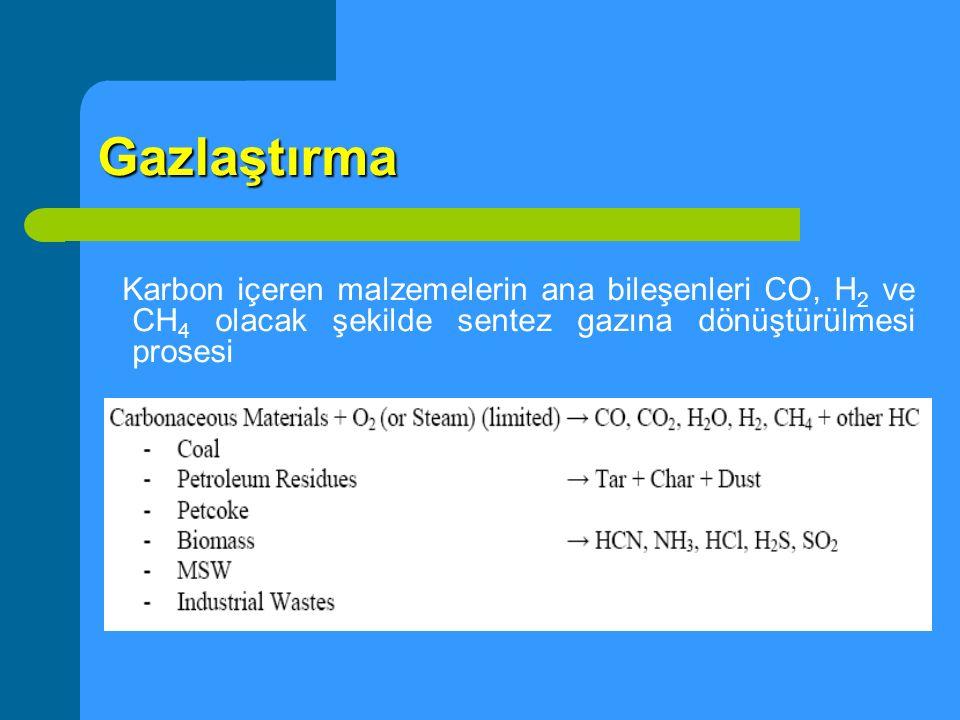 Gazlaştırma Karbon içeren malzemelerin ana bileşenleri CO, H 2 ve CH 4 olacak şekilde sentez gazına dönüştürülmesi prosesi