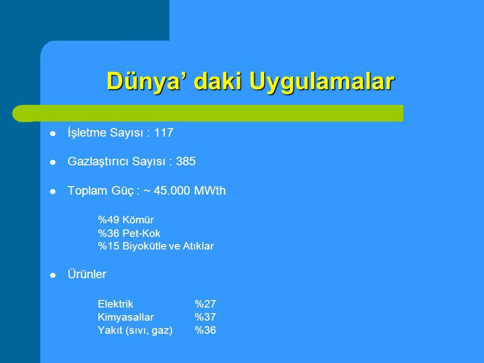 Dünya' daki Uygulamalar İşletme Sayısı : 117 Gazlaştırıcı Sayısı : 385 Toplam Güç : ~ 45.000 MWth %49 Kömür %36 Pet-Kok %15 Biyokütle ve Atıklar Ürünl