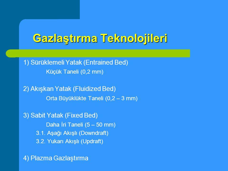 Gazlaştırma Teknolojileri Gazlaştırma Teknolojileri 1) Sürüklemeli Yatak (Entrained Bed) Küçük Taneli (0,2 mm) 2) Akışkan Yatak (Fluidized Bed) Orta B