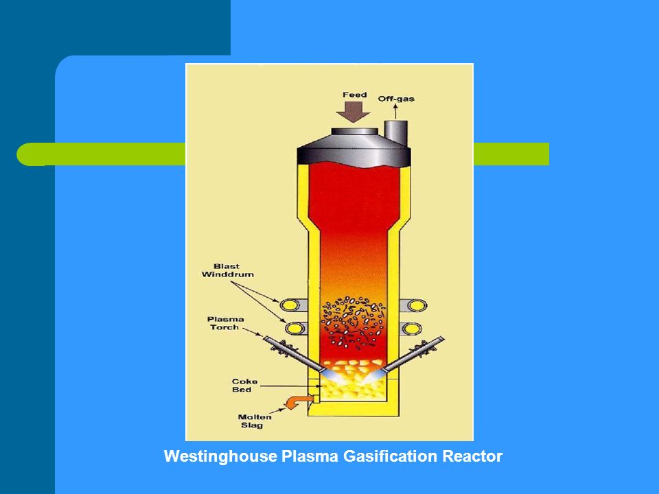 Westinghouse Plasma Gasification Reactor