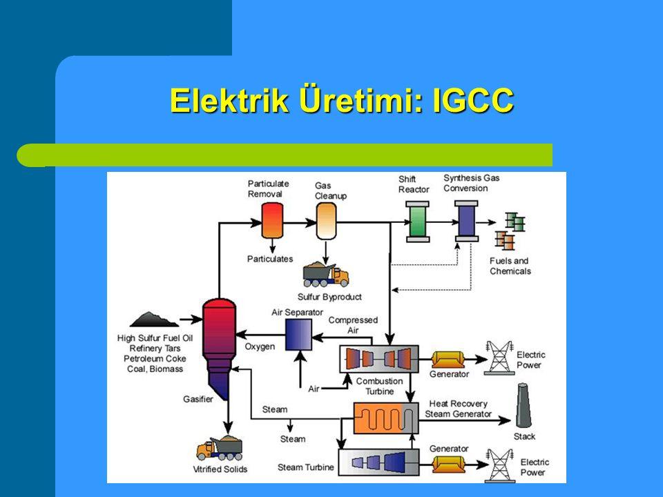 Elektrik Üretimi: IGCC