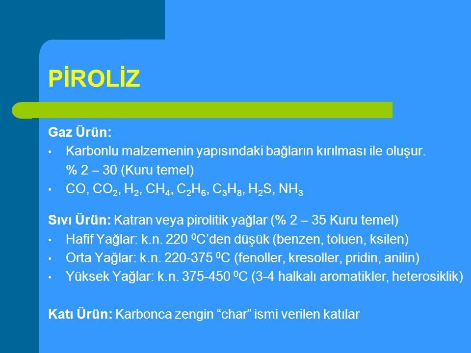 PİROLİZ Gaz Ürün: Karbonlu malzemenin yapısındaki bağların kırılması ile oluşur. % 2 – 30 (Kuru temel) CO, CO 2, H 2, CH 4, C 2 H 6, C 3 H 8, H 2 S, N