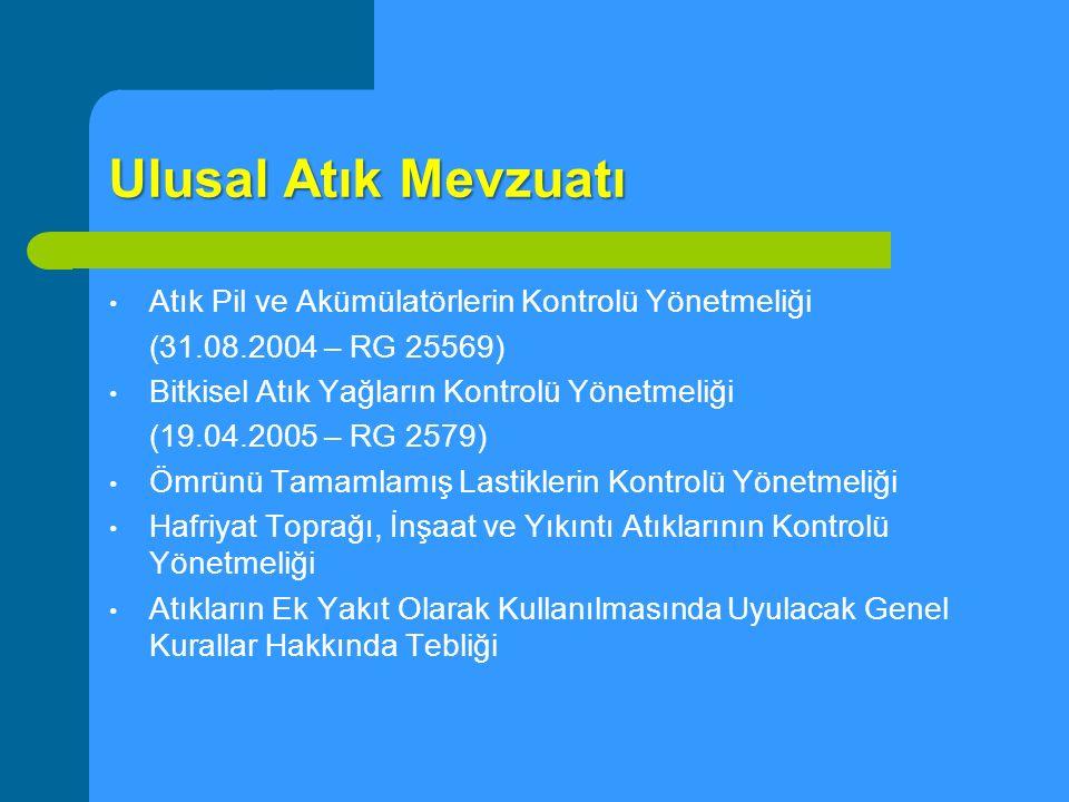 Ulusal Atık Mevzuatı Atık Pil ve Akümülatörlerin Kontrolü Yönetmeliği (31.08.2004 – RG 25569) Bitkisel Atık Yağların Kontrolü Yönetmeliği (19.04.2005