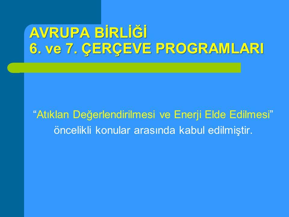 EKOLOJİK ENERJİ Entegre Atık Yönetimi ve Temiz Enerji Üretim Tesisi 1 ton/saat kapasiteli Aşağı Akışlı (Down-Draft) Gazlaştırma Reaktörünün tasarımı ve imalatı (2003) Yenilenebilir Biyokütlelerin ve Katı Atıkların Gazlaştırılması, Gaz Temizleme ve Sürdürülebilir Enerji Üretimi Projesi TÜBİTAK-TİDEB Proje No: 3040025 (2004-2005) Evsel Katı Atık ve Biyokütle Gazlaştırma Birinci Hattı Kurulumu ve Devreye Alınması EPDK Elektrik Enerjisi Üretim Lisansının Alınması (2006)