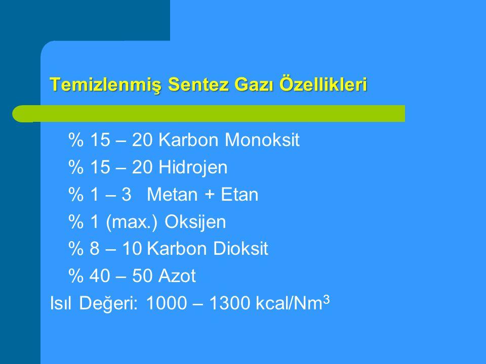 Temizlenmiş Sentez Gazı Özellikleri % 15 – 20 Karbon Monoksit % 15 – 20 Hidrojen % 1 – 3Metan + Etan % 1 (max.) Oksijen % 8 – 10Karbon Dioksit % 40 –