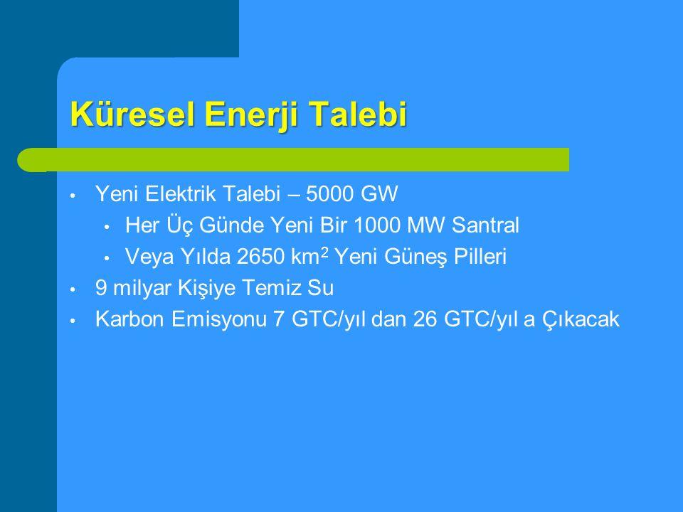 Küresel Enerji Talebi Yeni Elektrik Talebi – 5000 GW Her Üç Günde Yeni Bir 1000 MW Santral Veya Yılda 2650 km 2 Yeni Güneş Pilleri 9 milyar Kişiye Tem