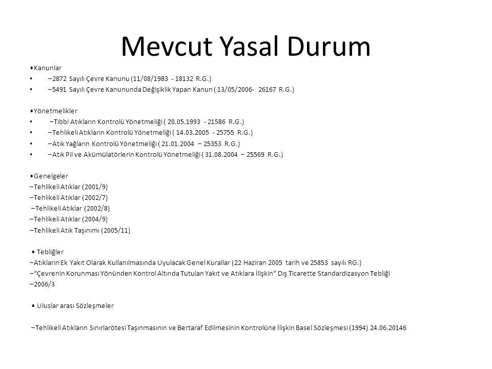 Türkiye'de Katı Atık Mevzuatı Çevre Kanunu 2872-1983 Tıbbi Atıkların Kont.