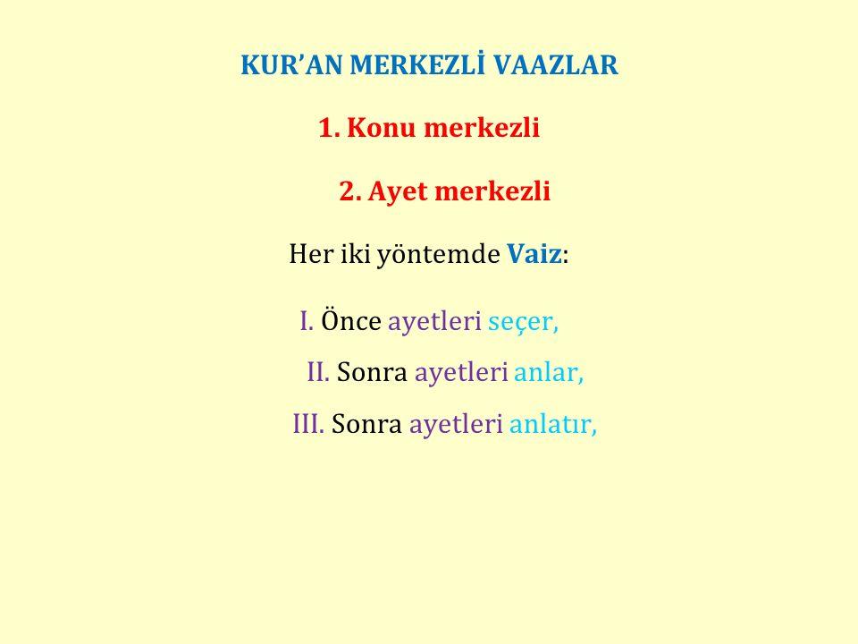 I.AYETLERİ SEÇMEK Kur'ân-ı Kerim, konularına göre tertip edilmiş bir kitap değildir.