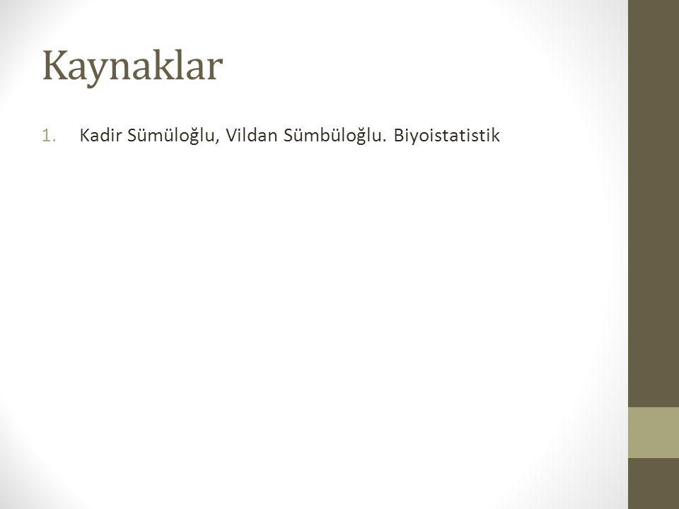 Kaynaklar 1.Kadir Sümüloğlu, Vildan Sümbüloğlu. Biyoistatistik