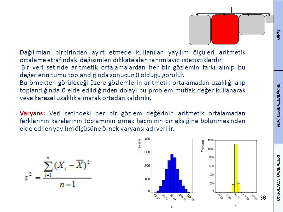 36 Dağılımları birbirinden ayırt etmede kullanılan yayılım ölçüleri aritmetik ortalama etrafındaki değişimleri dikkate alan tanımlayıcı istatistiklerd