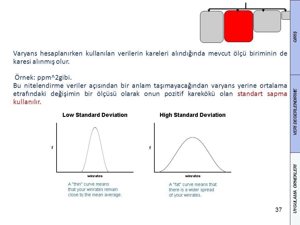 37 Varyans hesaplanırken kullanılan verilerin kareleri alındığında mevcut ölçü biriminin de karesi alınmış olur. Örnek: ppm^2gibi. Bu nitelendirme ver