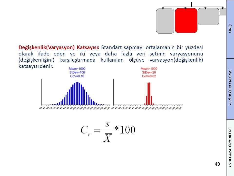 40 Değişkenlik(Varyasyon) Katsayısı: Standart sapmayı ortalamanın bir yüzdesi olarak ifade eden ve iki veya daha fazla veri setinin varyasyonunu (değişkenliğini) karşılaştırmada kullanılan ölçüye varyasyon(değişkenlik) katsayısı denir.