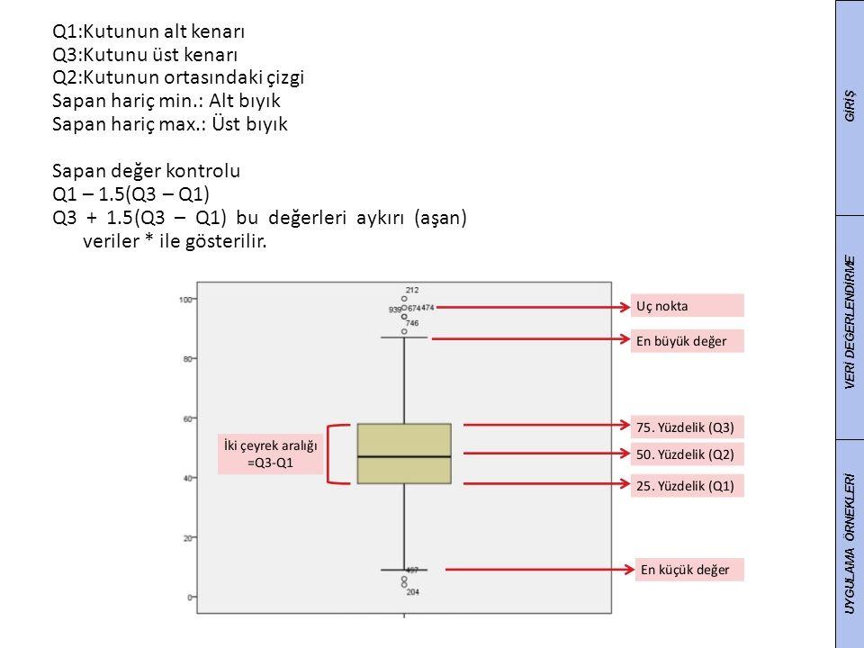 Q1:Kutunun alt kenarı Q3:Kutunu üst kenarı Q2:Kutunun ortasındaki çizgi Sapan hariç min.: Alt bıyık Sapan hariç max.: Üst bıyık Sapan değer kontrolu Q1 – 1.5(Q3 – Q1) Q3 + 1.5(Q3 – Q1) bu değerleri aykırı (aşan) veriler * ile gösterilir.