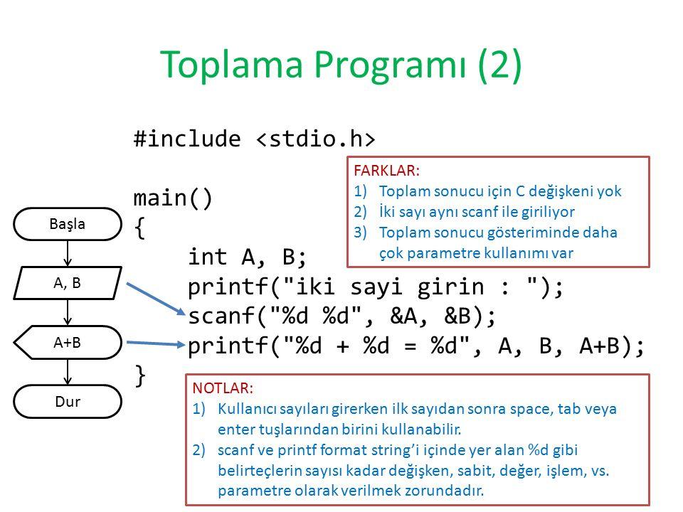 Toplama Programı (2) #include main() { int A, B; printf(