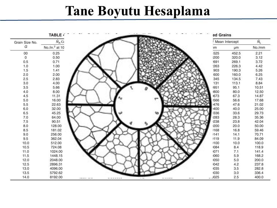 Hipoötektoid çelikler