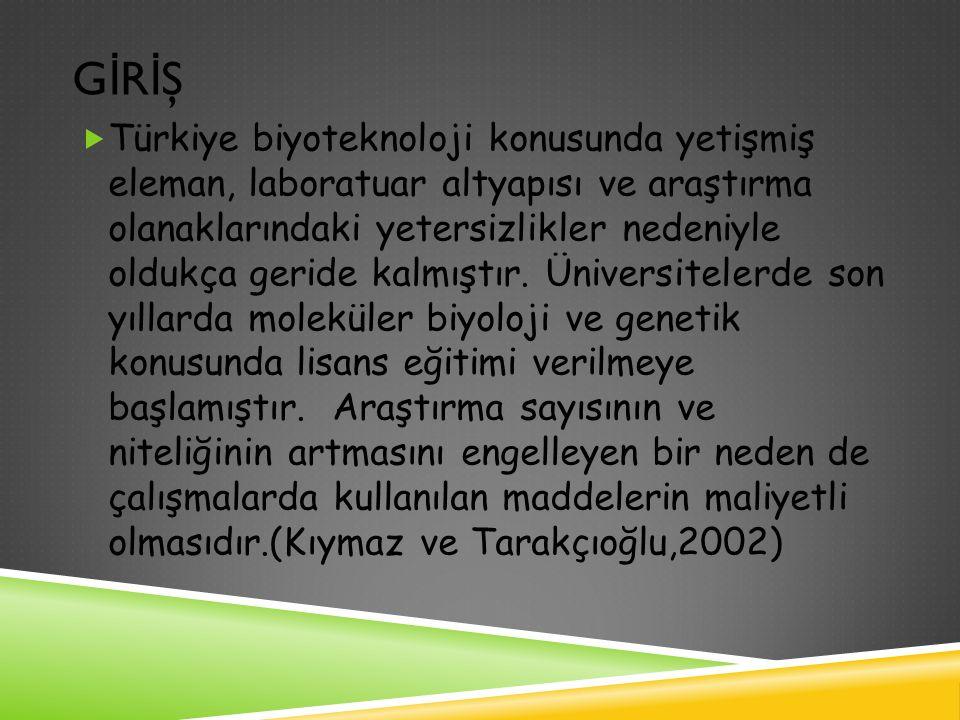 GİRİŞGİRİŞ  Türkiye biyoteknoloji konusunda yetişmiş eleman, laboratuar altyapısı ve araştırma olanaklarındaki yetersizlikler nedeniyle oldukça gerid
