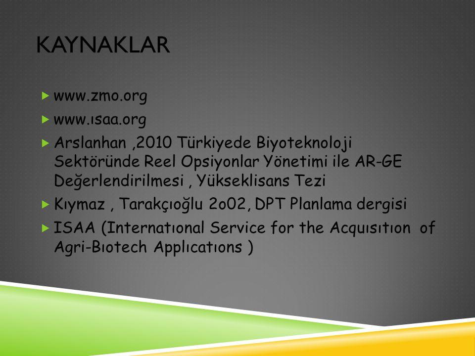 KAYNAKLAR  www.zmo.org  www.ısaa.org  Arslanhan,2010 Türkiyede Biyoteknoloji Sektöründe Reel Opsiyonlar Yönetimi ile AR-GE Değerlendirilmesi, Yükse