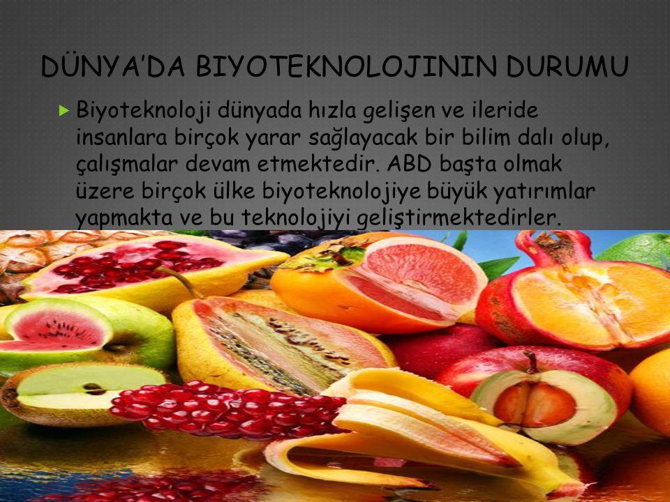 Son yıllarda Türkiye'de patent başvuruları içerisinde biyoteknoloji konusunda olanların oranı hızla artarken bunlardan hemen hepsinin yabancı patent başvurusu olması mevcut durumda şaşırtıcı bulunmaktadır.