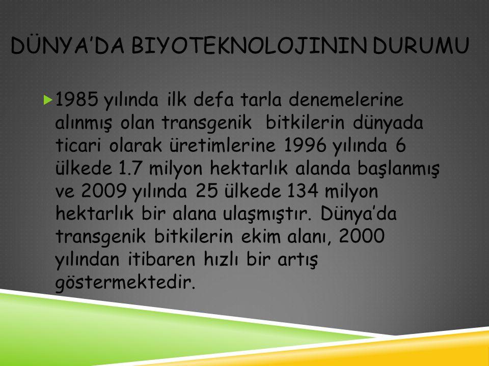 DÜNYA'DA BIYOTEKNOLOJININ DURUMU  1985 yılında ilk defa tarla denemelerine alınmış olan transgenik bitkilerin dünyada ticari olarak üretimlerine 1996