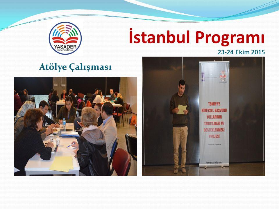 İstanbul Programı Sunumlar 23-24 Ekim 2015
