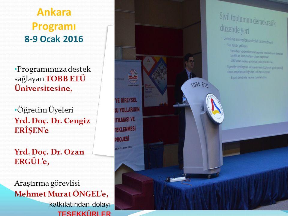 Ankara Programı