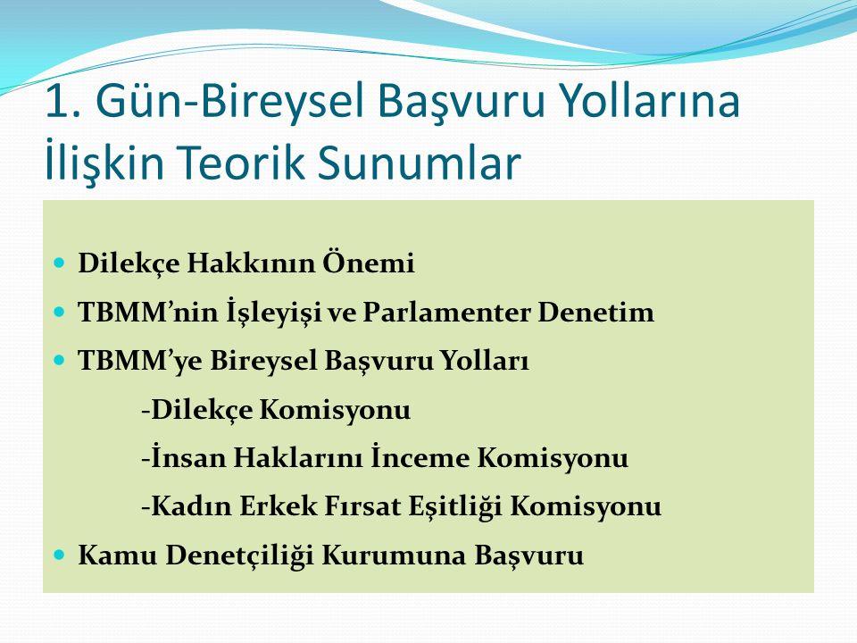 Program yapılan iller 1- İSTANBUL (Bursa, Edirne, Kocaeli ve Sakarya) 2- ANKARA (Çorum, Eskişehir, Kayseri ve Konya) 3- İZMİR (Balıkesir-Çanakkale-Denizli-Manisa)