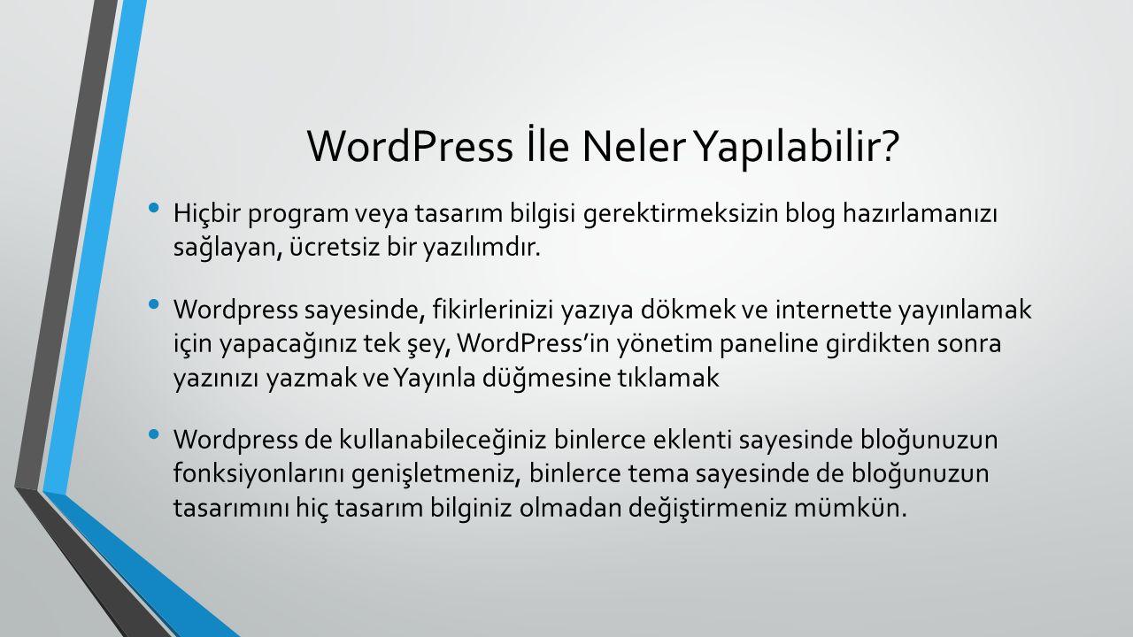 WordPress İle Neler Yapılabilir.