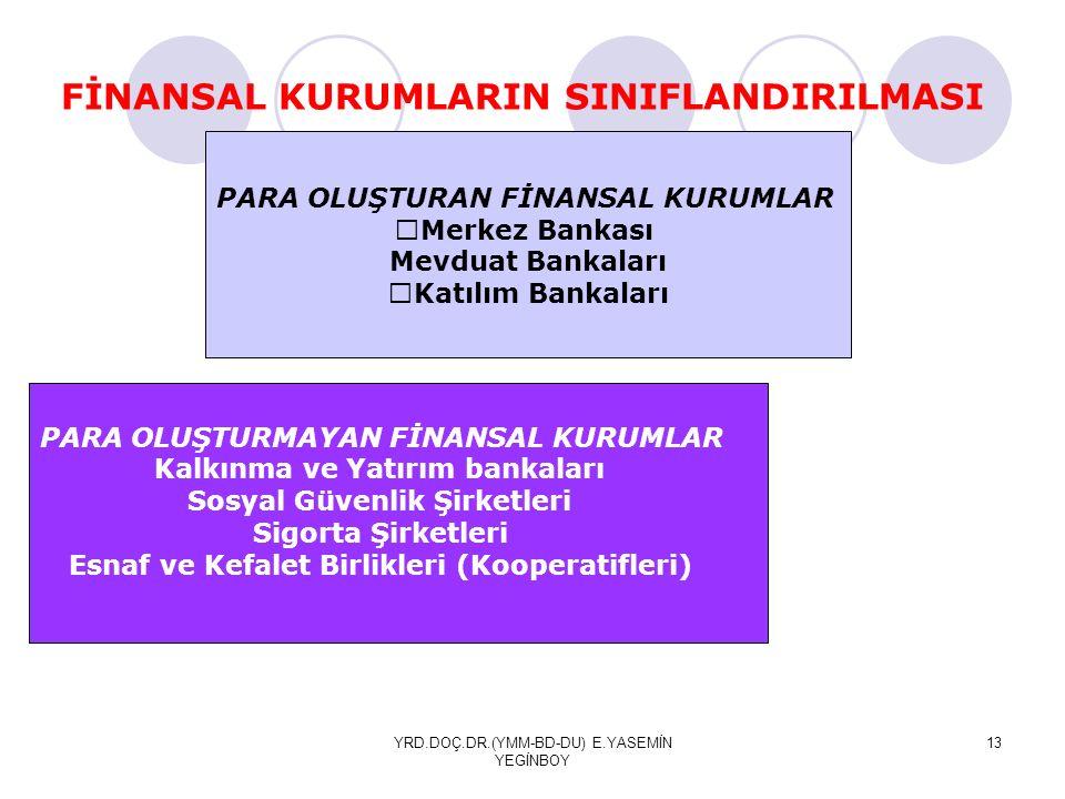 YRD.DOÇ.DR.(YMM-BD-DU) E.YASEMİN YEGİNBOY 13 FİNANSAL KURUMLARIN SINIFLANDIRILMASI PARA OLUŞTURAN FİNANSAL KURUMLAR  Merkez Bankası Mevduat Bankaları  Katılım Bankaları PARA OLUŞTURMAYAN FİNANSAL KURUMLAR Kalkınma ve Yatırım bankaları Sosyal Güvenlik Şirketleri Sigorta Şirketleri Esnaf ve Kefalet Birlikleri (Kooperatifleri)