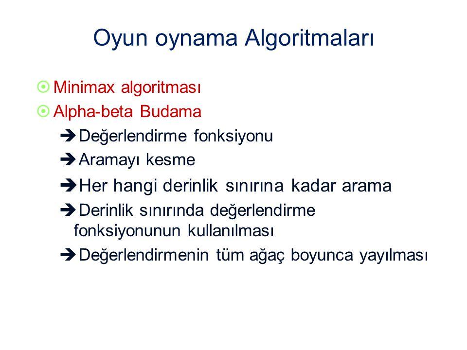 Minimax Algoritması – Örnek 4 (üç oyunculu bir örnek) Bu örnekte, her oyuncu sadece kendisi için en iyiye (maksimum) bakıyor.