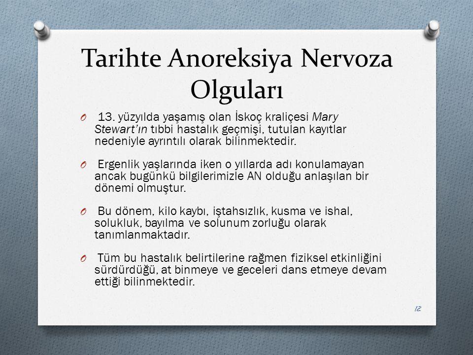Tarihte Anoreksiya Nervoza Olguları O 13.