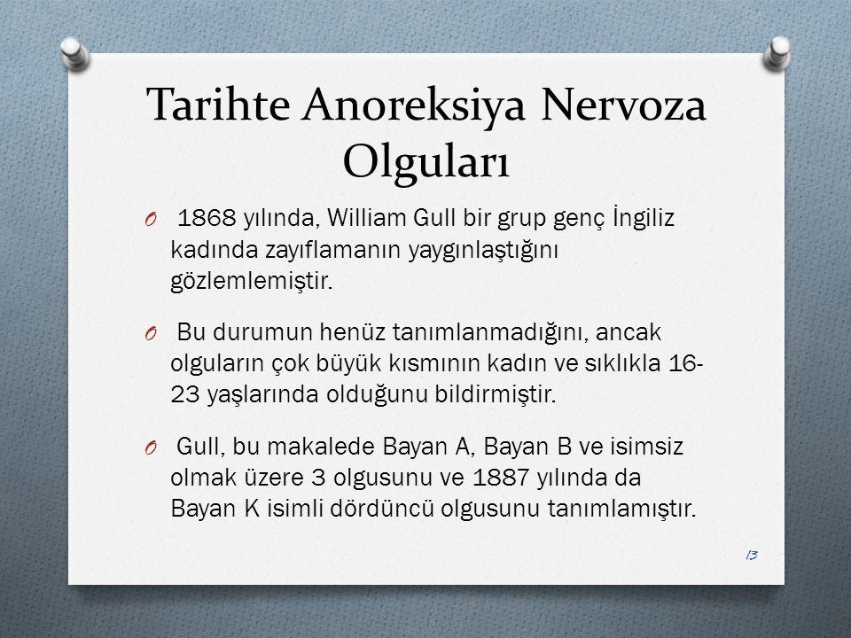 Tarihte Anoreksiya Nervoza Olguları O 1868 yılında, William Gull bir grup genç İngiliz kadında zayıflamanın yaygınlaştığını gözlemlemiştir.